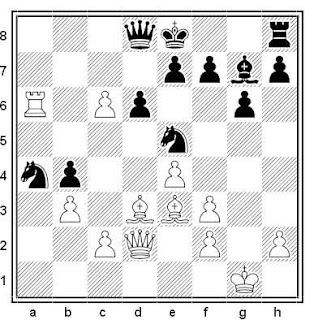 Posición de la partida de ajedrez Y. Stepak - I. Thomas (Israel, 1988)