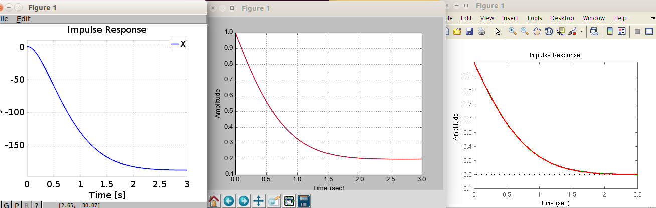 Transfer Function Matlab Plot