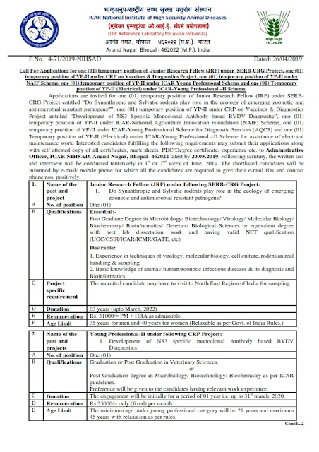 Recruitment of various posts in NIHSAD(5 posts)