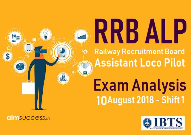 Railway RRB ALP Exam Analysis 10th August 2018 (Shift 1)