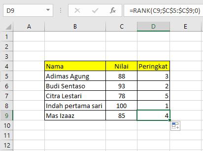 hasil pemberian peringkat di Microsoft Excel