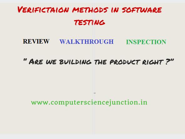 software verification methods