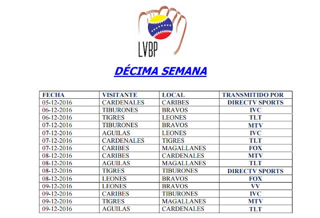 Calendario Completo del Beisbol Profesional Venezolano con las Transmisiones Televisivas LVBP 10