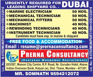 Job openings in Shipyard Company in Dubai