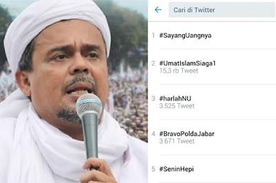 Habib Rizieq Tersangka, Tagar #UmatIslamSiaga1 Jadi Trending Topic