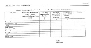 7thcpc-pension-revision-intimation-format