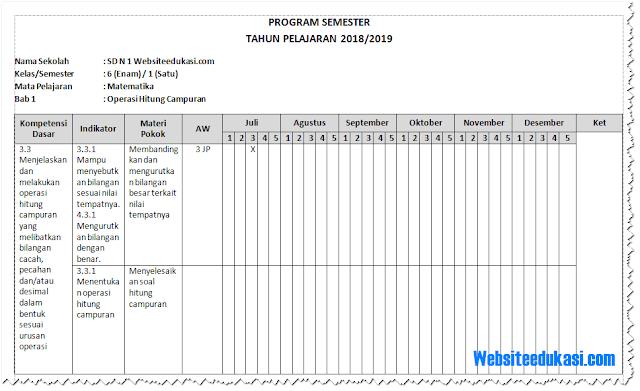Prota, Promes Matematika Kelas 6 SD/MI K13 Revisi 2018