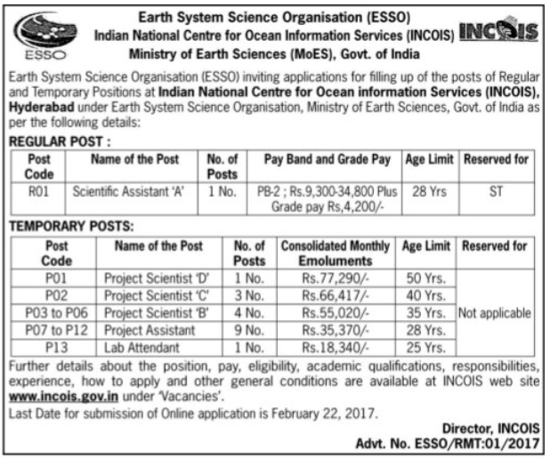 INCOIS Recruitment for 19 Various Posts