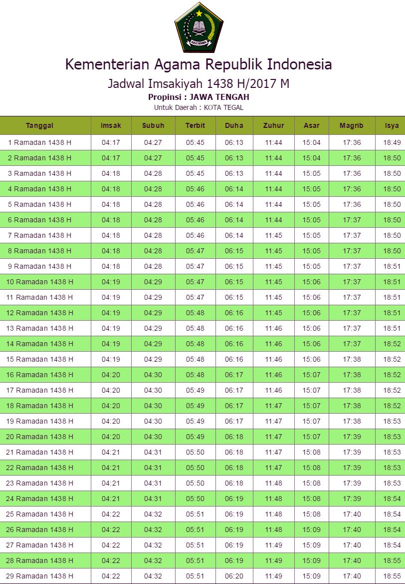Jadwal Imsakiyah Kota Tegal 2017