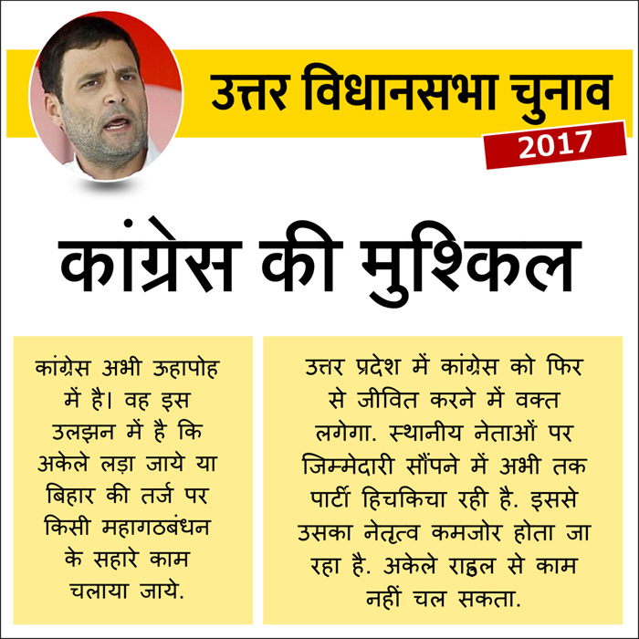 uttar-pradesh-assembly-election-2017-congress-party-challenges