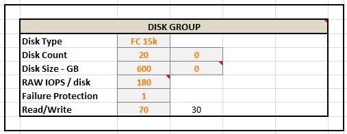 HP EVA Capacity and Performance Calculator | HansDeLeenheer