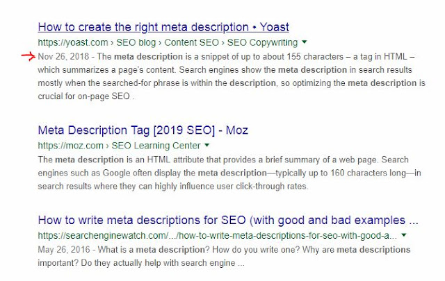 Write a Meta Description
