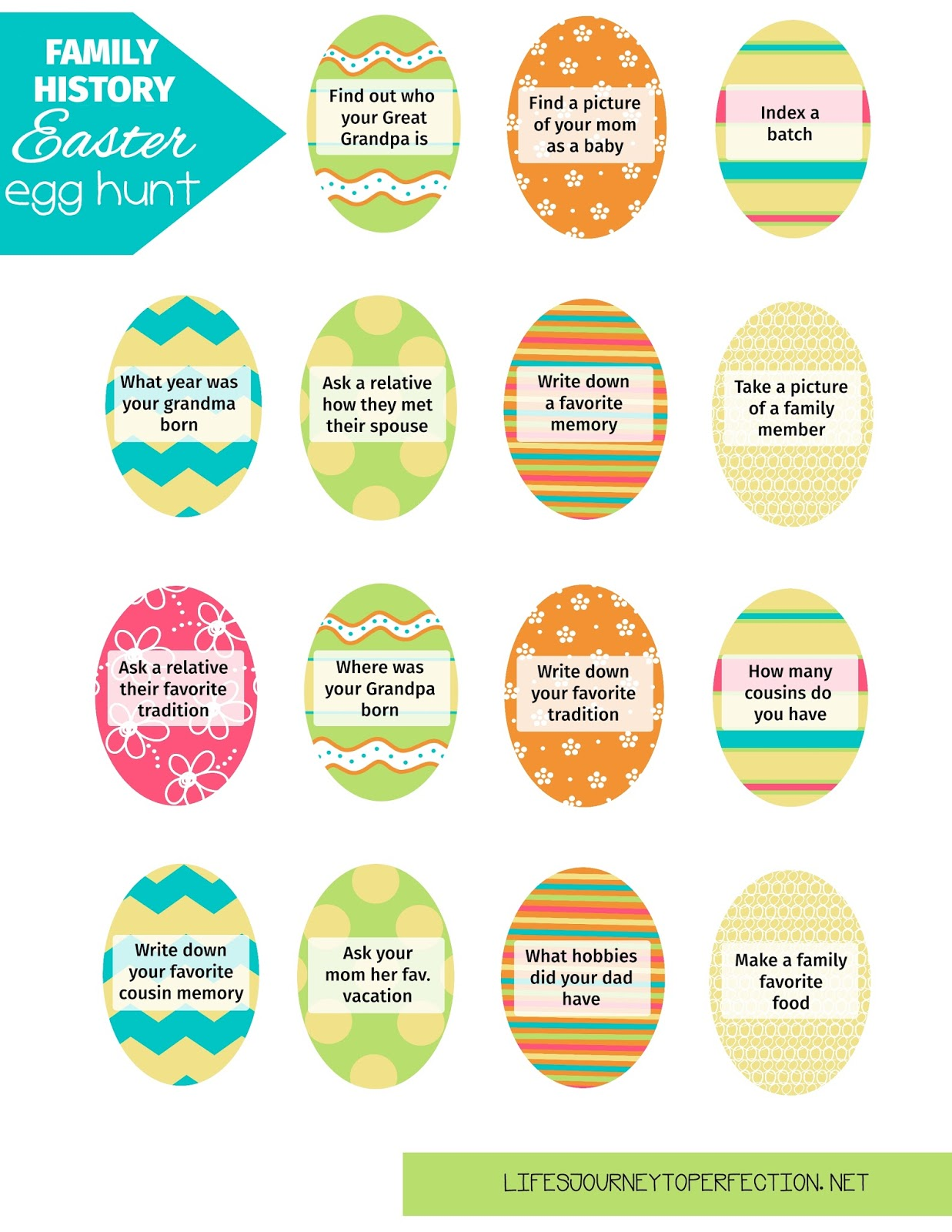 Life S Journey To Perfection 2 Great Easter Hunt Ideas