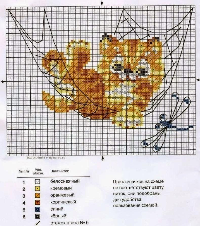 Котенок в гамаке схема вышивки
