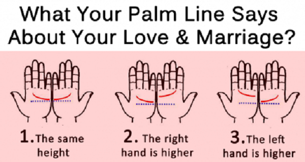 What Marriage Line Palm Reveals About Your Marriage Life