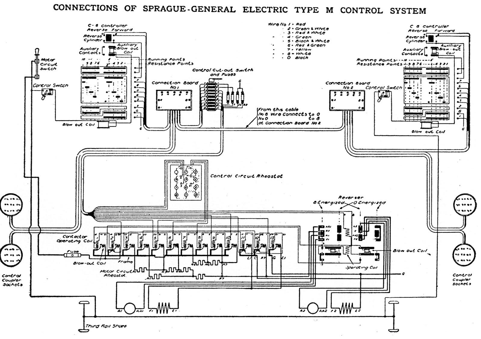 Control Wiring Basics Free Diagram For You Trailer Also C Er Battery Gm Engine Codes Image User Manual Of Dol Starter