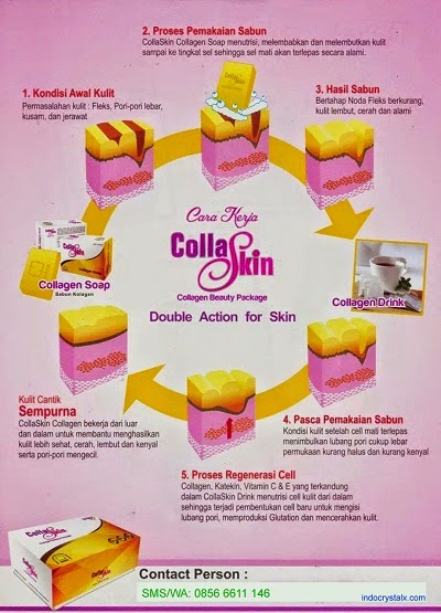 Collagen Soap dan Collagen Tea