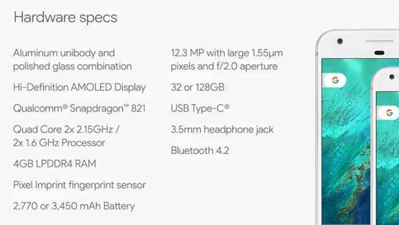 Main specs of Google Pixel