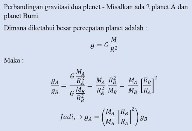 Hukum Gravitasi Newton - Perbendingan Gravitasi dua planet
