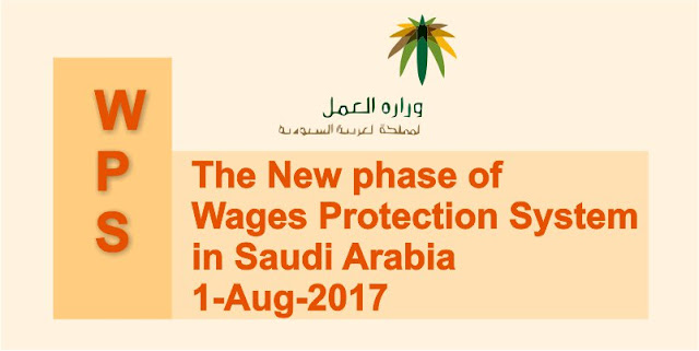 WPS Wages Protection System Saudi Arabia