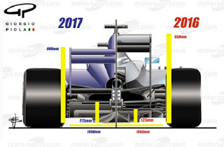 2017 New cars of Formula 1 2016 Design F1 vs 20117 Design F1 Rear