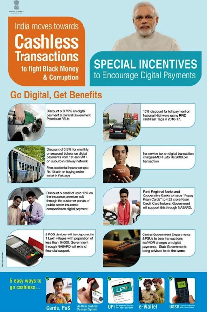 What is cashless transaction