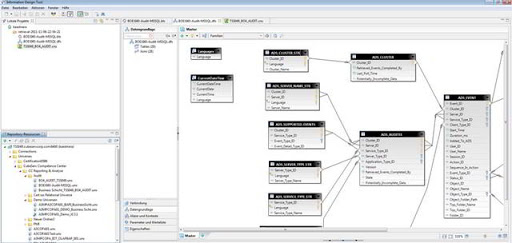Manual de la herramienta de Info Design - Consultoria-SAP.com