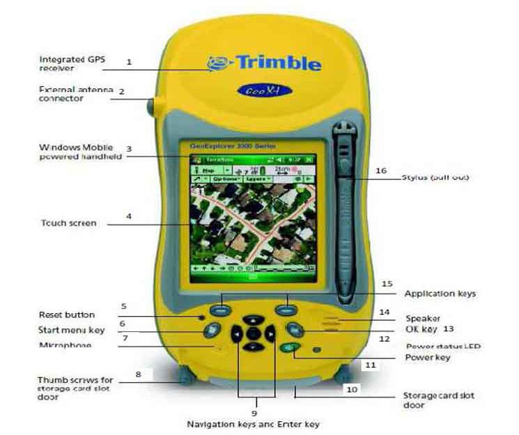 Cara Menggunakan GPS Trimble