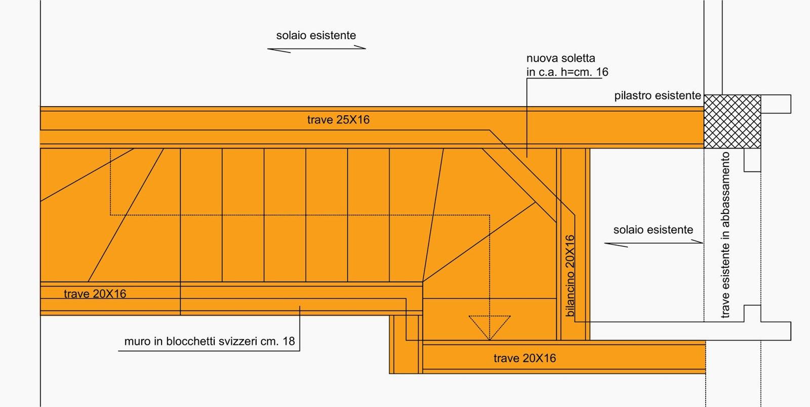 Taglio Solaio Per Scala lacasapensata: come unire due appartamenti con una