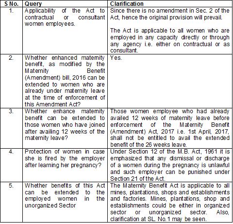 The Maternity Benefit (Amendment) Act, 2017 - Clarifications