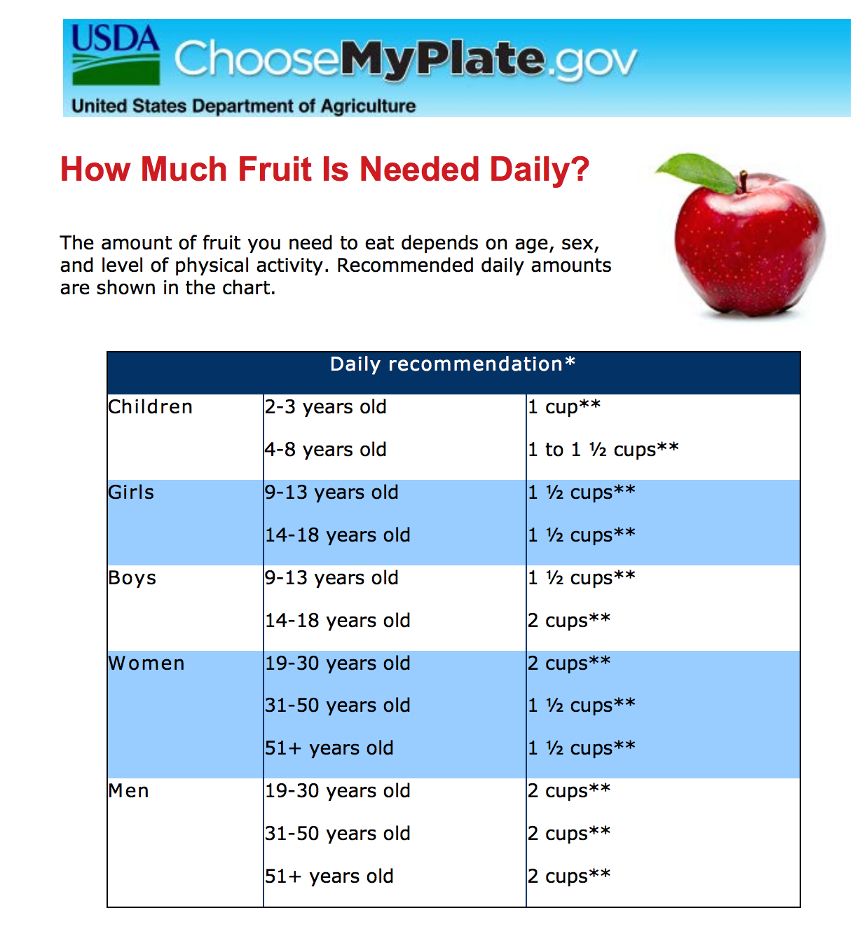 Can You Get Fat From Eating Fruit 23