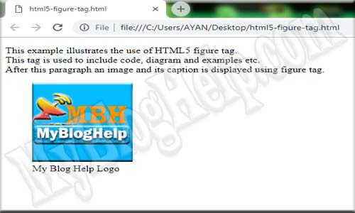 figure-tag-in-html5