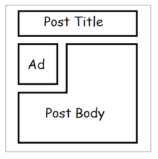 adsense-ad-code-placing-three