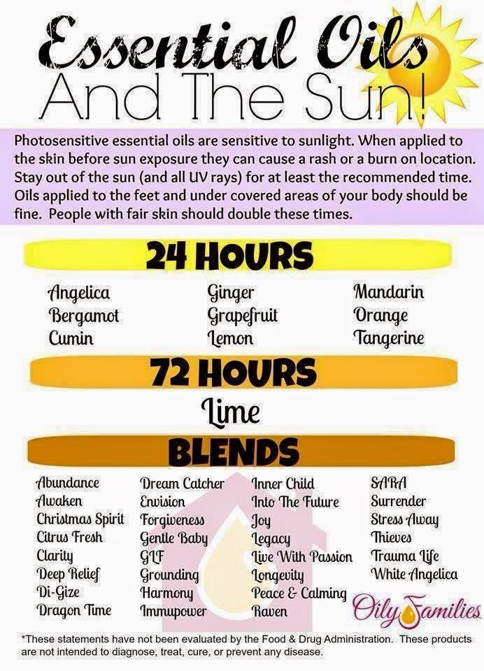 Spring And Summer Sunscreen Routine For Kids Without Using