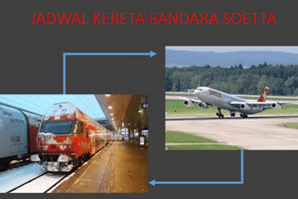 Jadwal Kereta Bandara Soekarno Hatta BNI City 2019