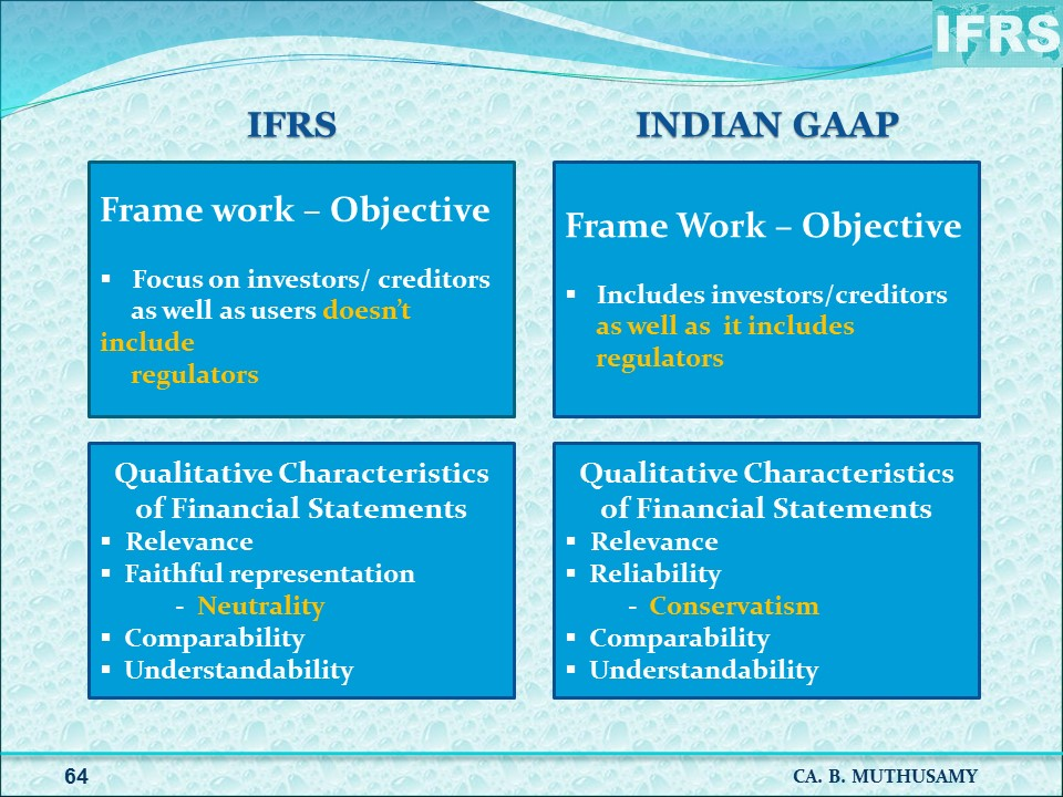 the objectives and impact of the international financial reporting standards ifrs Financial reporting standards (ifrs) - entinen international accounting standards  as government businesses one of the objectives of ifrs is to ensure high quality, internationally comparable financial reports, however, inconsistently applied standards threaten this ideal.