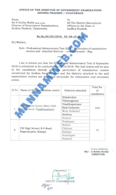 PAT ( Professional Advancement Test) 2018 Particulars of Examination Centres and Attached Districts ,Rc.4 ,Dt.8/10/18