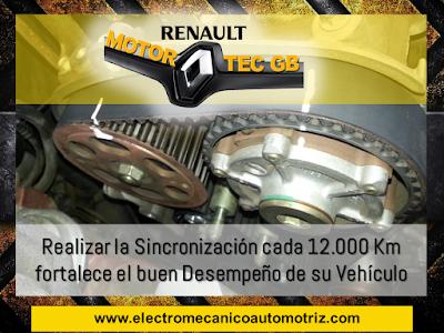 Servicio de Sincronizacion Renault