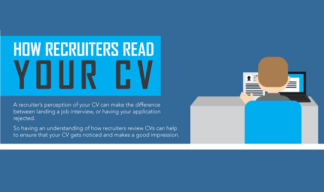 How Recruiters Read Your CV