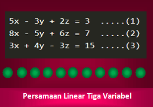 Contoh Soal Persamaan Linear Tiga Variabel beserta Pembahasannya