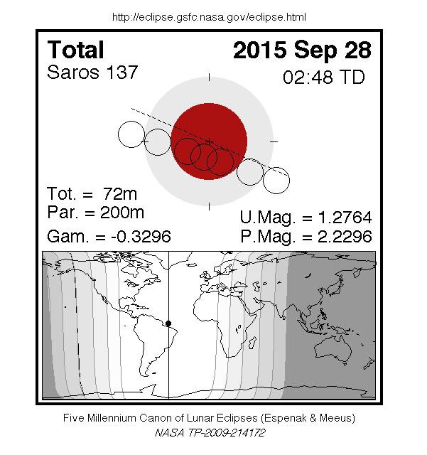 Visibilidade do eclipse lunar total de 27 de setembro de 2015