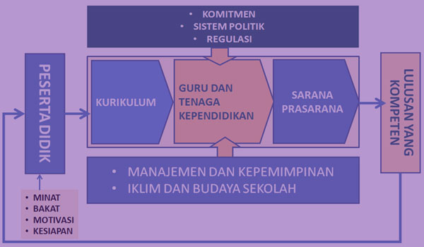 Promes Prota RPP Silabus KI KD Quran Hadits MA Kelas X Kurikulum 2013