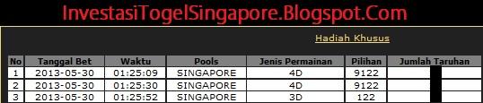 Prediksi Jitu Gel Singapura SGP Kamis Mei Prediksi Angka