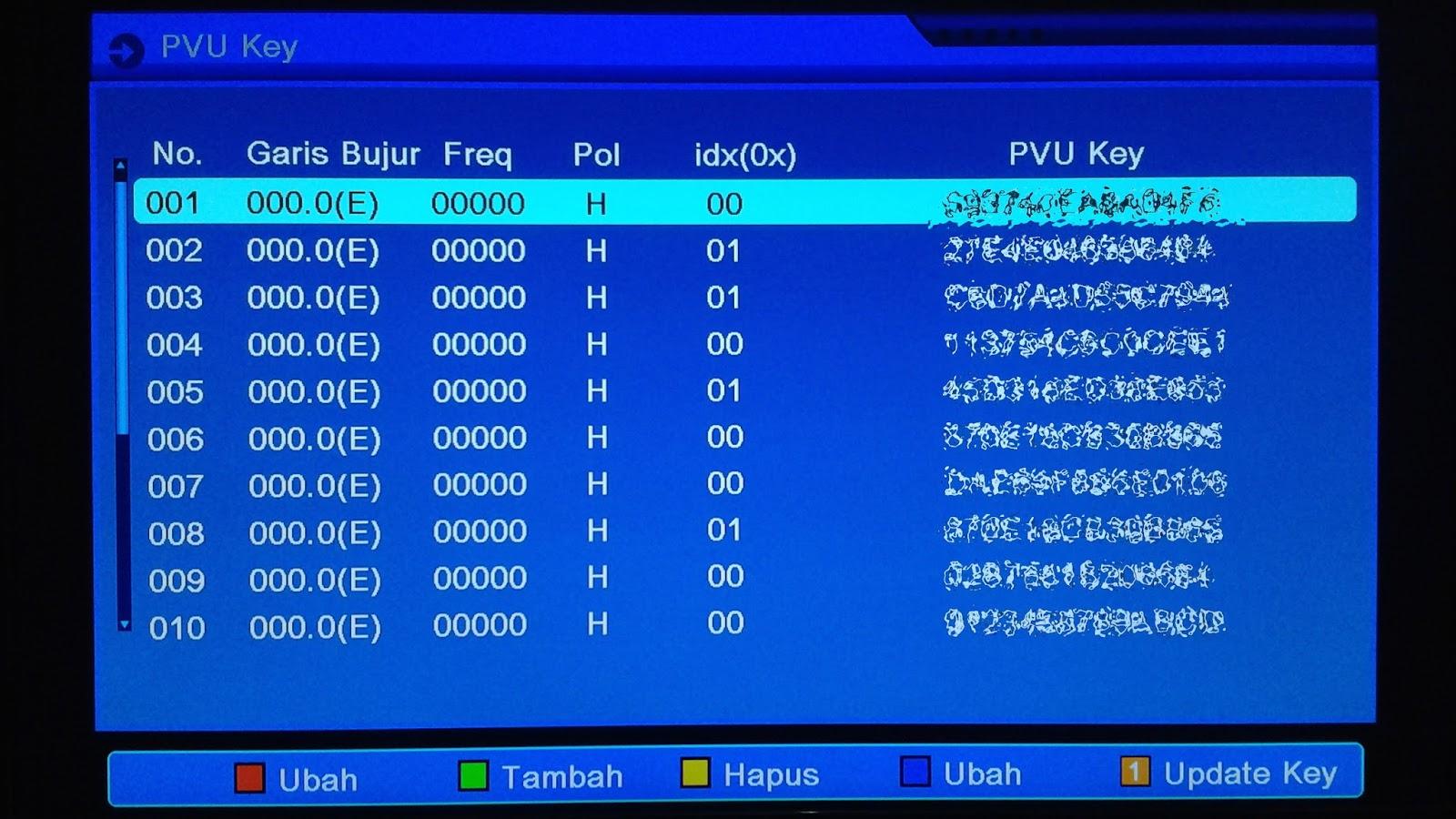 Format Penulisan ECM Key PowerVu Untuk Matrix Sinema HD