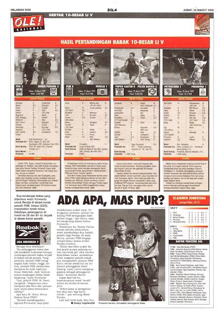 HASIL PERTANDINGAN BABAK 10-BESAR LIGA INDONESIA V