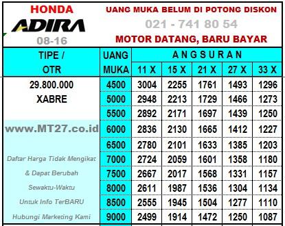 Daftar-Harga-Yamaha-Xabre-Adira-Finance