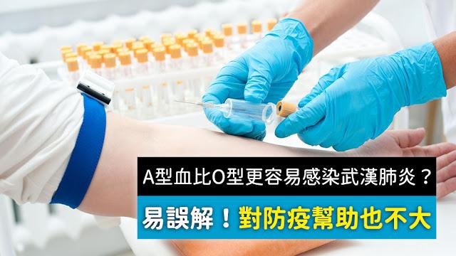 新冠病毒傳染看血型 O型血風險低 A血型