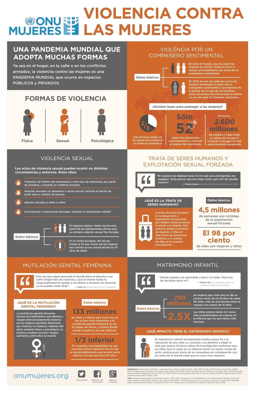 Carteles por la eliminación de la Violencia contra la Mujer ...