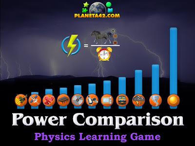 Сравнение на Мощност