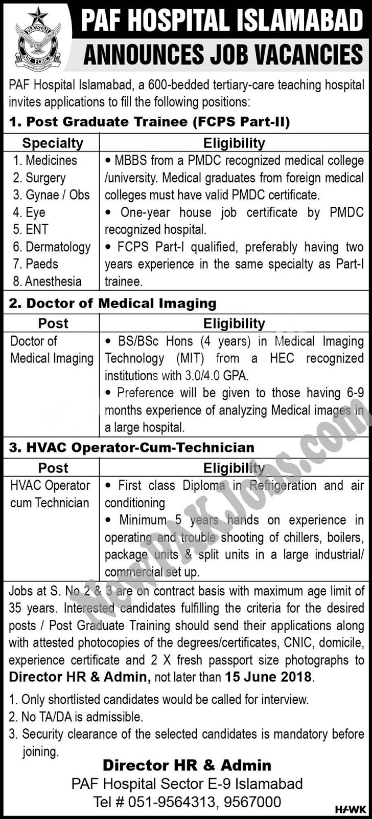 PAF Hospital Islamabad Medical Jobs announced for Different Posts May 2018
